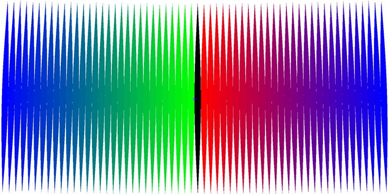Метод формирования изображения в проекции Гаусса Крюгера