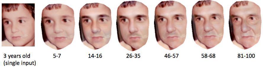 Программа изменения внешности пол