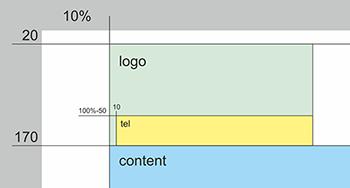 Мысли о верстке с JavaScript позиционированием