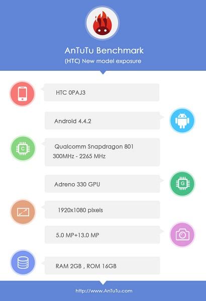 На сайте AnTuTu был замечен возможный преемник смартфона HTC Butterfly S под названием HTC 0PAJ3