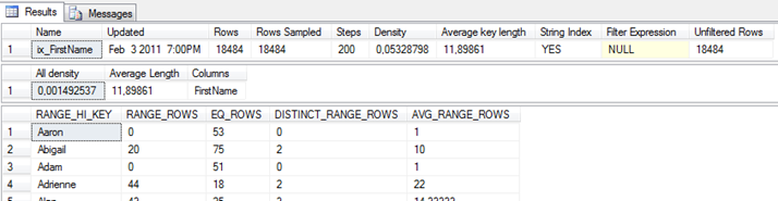 Недокументированные возможности Microsoft SQL Server: STATISTICS ONLY, DBCC AUTOPILOT и SET AUTOPILOT