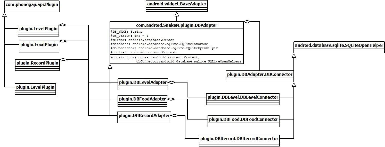 Диаграма классов (draft)
