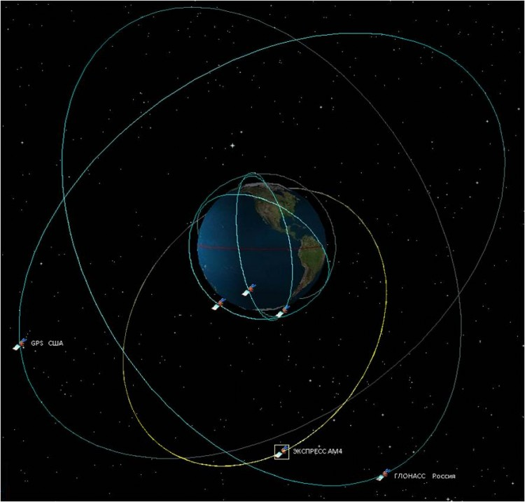 Нештатное выведение спутника: варианты развития событий