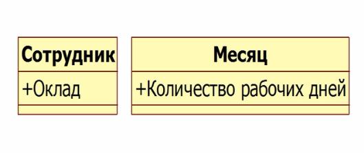 Николай Гребнев (CUSTIS) — Что такое DDD? — доклад с конференции ADD