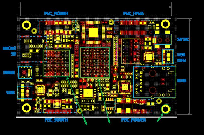Новые детали о Parallella Board