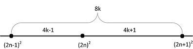 Новый инвариант числа. Исследование натурального ряда чисел (НРЧ)