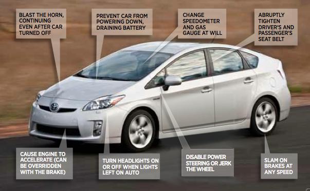Новый вид атак — атаки на автомобили