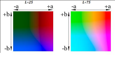 О цветовых пространствах