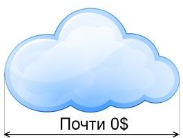 Облака — ещё дешевле