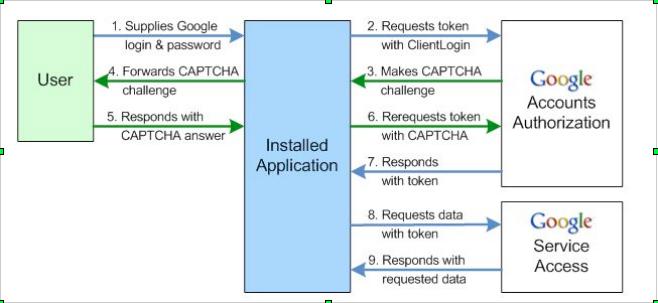 Обмен сообщениями между облаком и устройством (Cloud to Device Messaging)