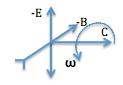 Общая теория поля или что же такое гравитация