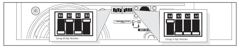 Обзор инвертора APSX 1250