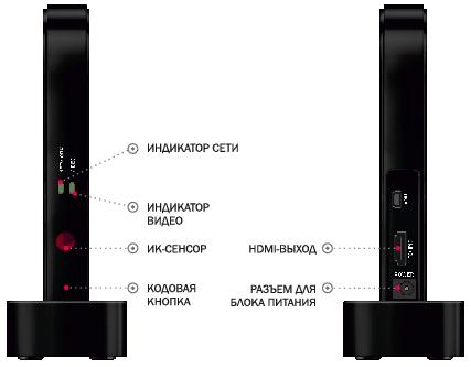 Обзор mini Flowmaster