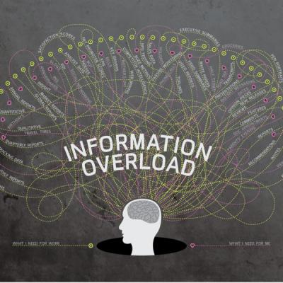 Обзор полезных контент сервисов для борьбы с информационной перегрузкой