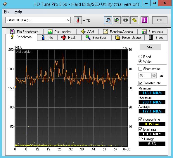 Обзор провайдеров Windows VPS/VDS с упором на CPU и интернет соединение