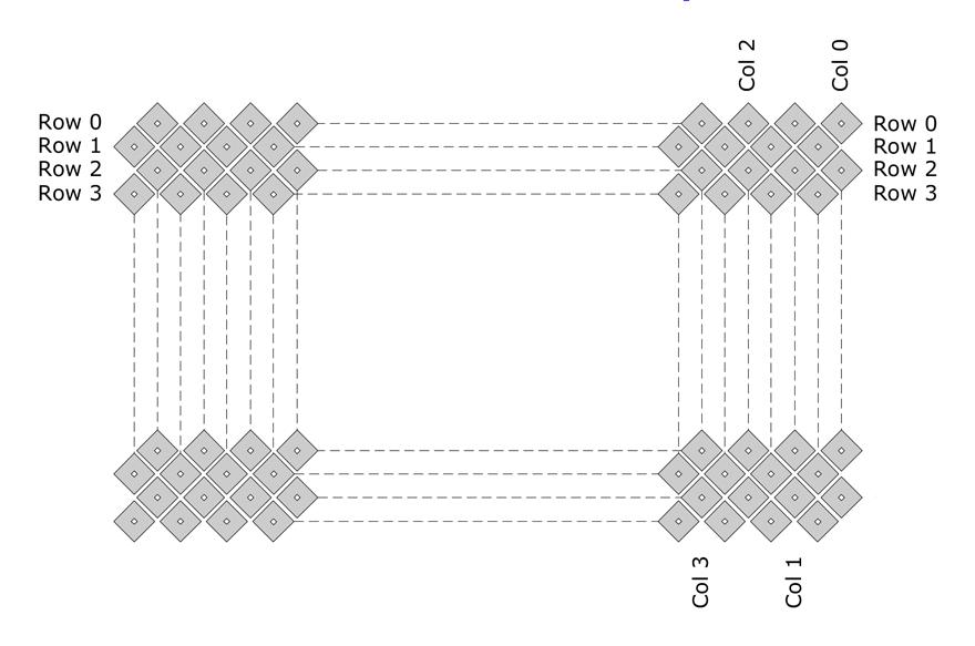 Обзор референс дизайна пико проектора DLP LightCrafter компании Texas Instruments