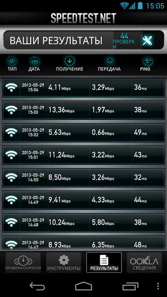 Один день с карманным LTE/3G роутером