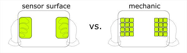 Октодон: Какой должна быть удобная клавиатура для смартфонов