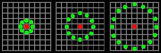 Оператор Local Binary Patterns в задаче классификации текстур