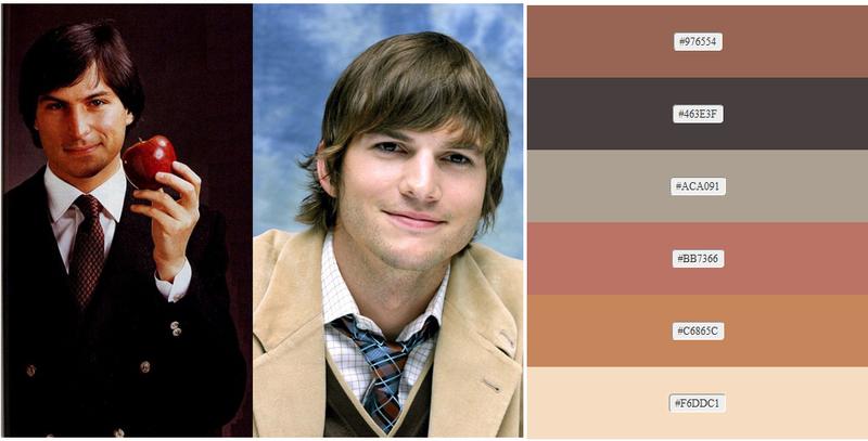 Определение доминирующих цветов: Python и метод k средних