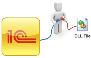Опыт передачи файлов большого объема по защищенному протоколу из 1С на сайт