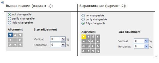 Основы настройки алгоритмов непропорционального масштабирования в Web to Print