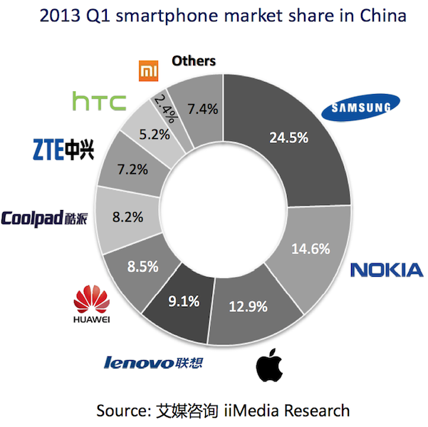 Особенности игрового рынка в Китае — часть 2