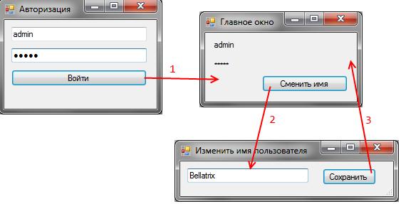 Особенности реализации MVP для Windows Forms