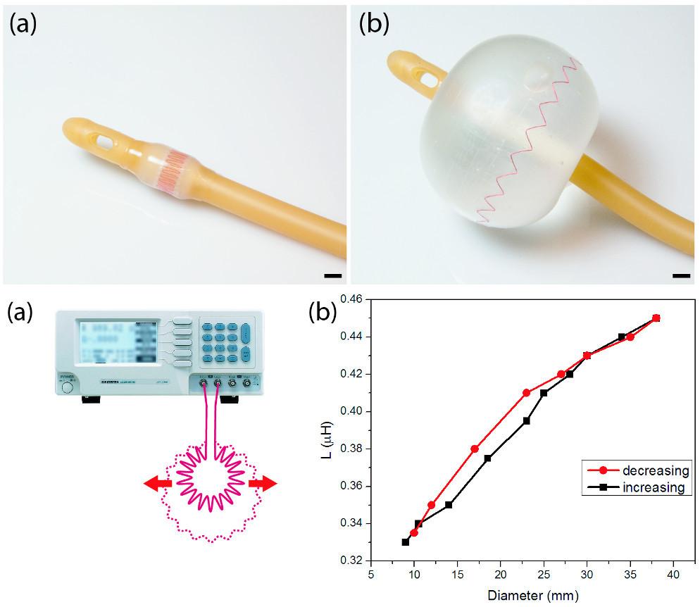 Остроумный способ изготовления эластичных проводников с помощью швейной машинки