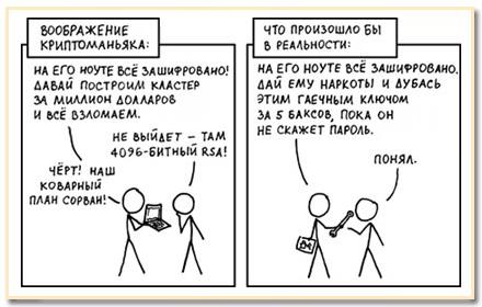 От идеи до гаджета. Путь «Самурая» в России