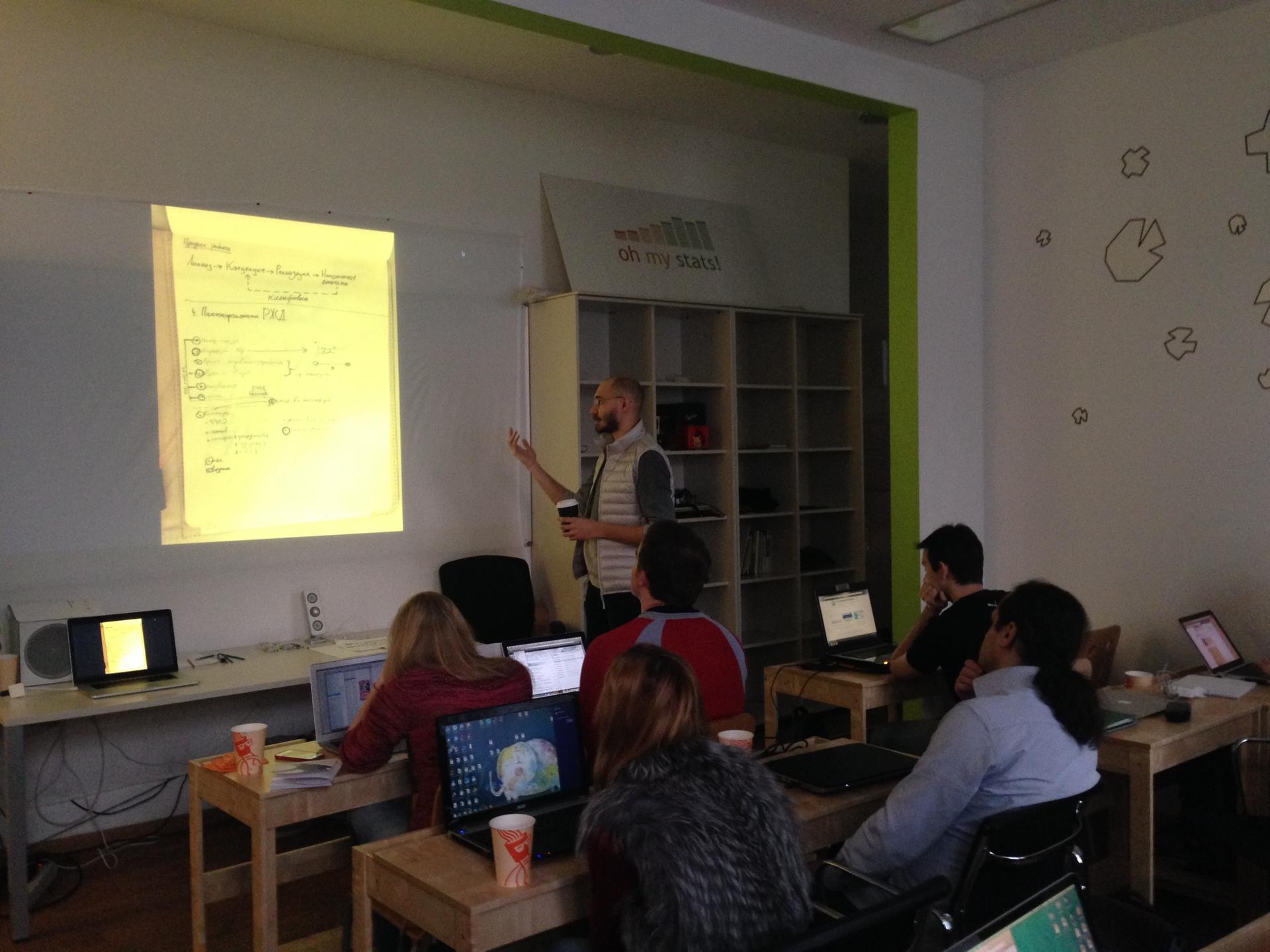 Отчёт о курсе «Визуализация данных»