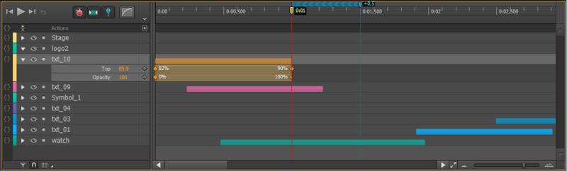 Переходим с Flash на Edge — сравнение двух платформ для создания анимации