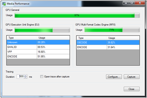 Перекодирование видео с Intel Quick Sync Video — сделай это по быстрому
