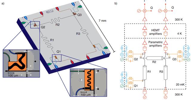 Первая квантовая телепортация информации на компьютерном чипе