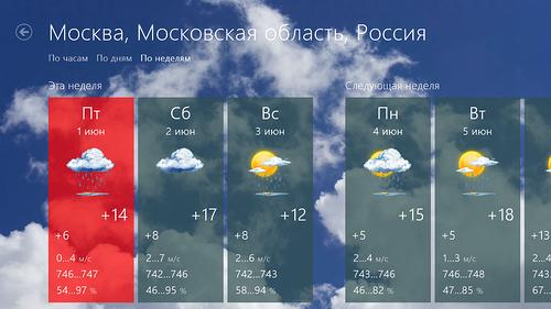 Первые российские приложения для Windows 8 в Windows Store