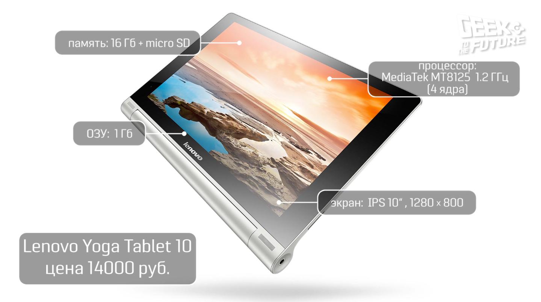 Планшет Lenovo Yoga Tablet 10: протестировано на людях - Версия для печати - PVSM.RU