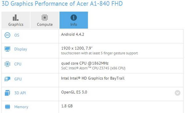 Acer Iconia A1-840 FHD