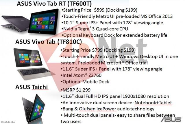 Планшеты на Windows 8 от ASUS — цены и характеристики