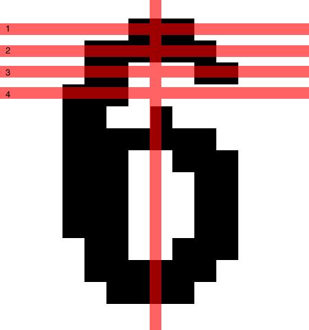 Поддержка камеры и распознавание цифр в браузере «Опера»