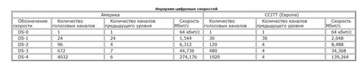 Подкаст для связистов ЛинкМиАп. Выпуск 2