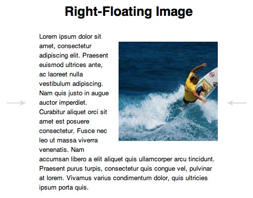 Подробно о свойстве float