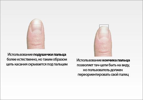 Подружите мобильный дизайн с пальцами: идеальные размеры для тачскринов