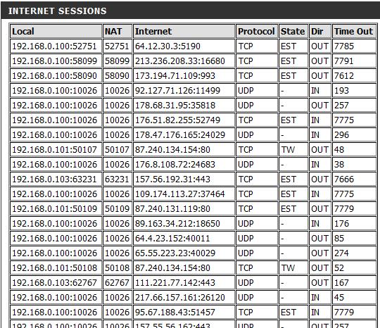 Получение списка интернет подключений роутера DIR 615 в читаемом виде