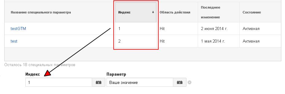 Пользовательские параметры и показатели в Universal Analytics