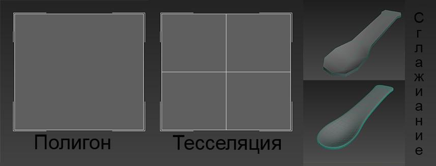 Популярно о компьютерной 3D графике, часть 1