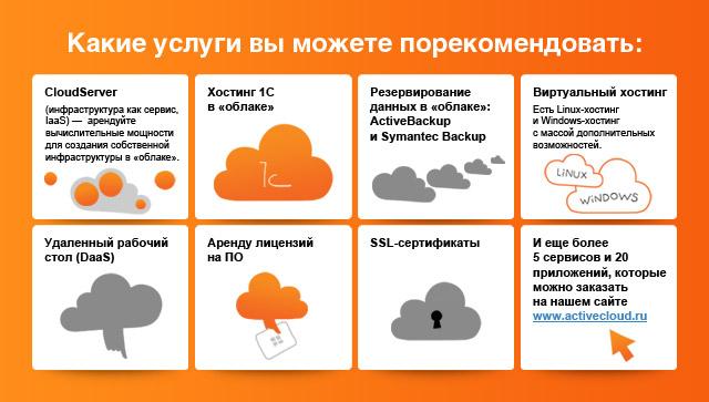 Порекомендуй облако – получи Ipad к Новому году
