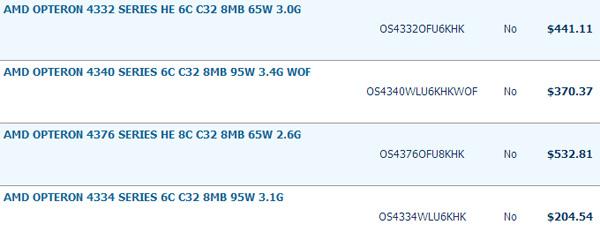 Стоимость процессоров AMD Opteron 4300 на условиях предварительного заказа лежит в пределах от 204 до 532 долларов