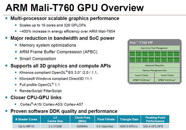 ARM Mali-T760