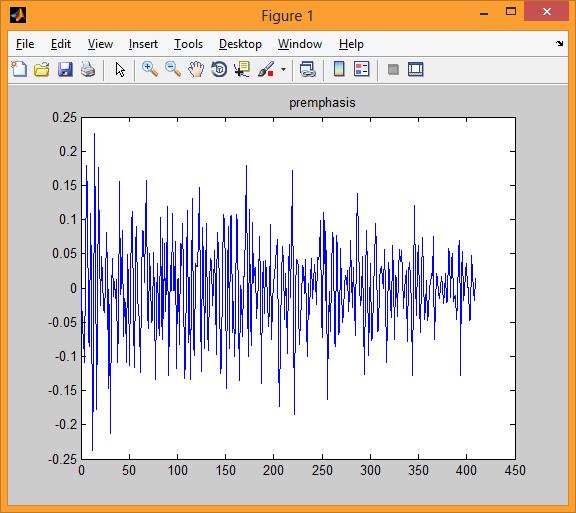 Предварительная обработка речевых сигналов с помощью Matlab