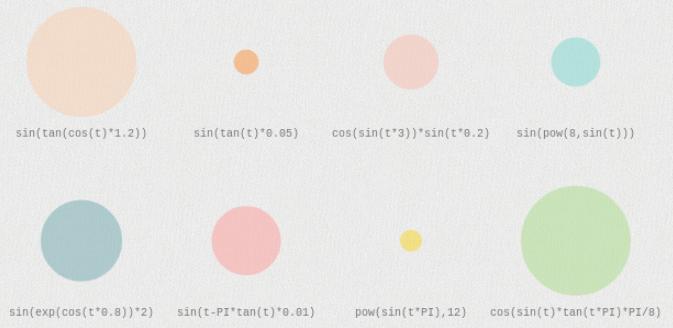 Примеры использования тригонометрических функций для анимации